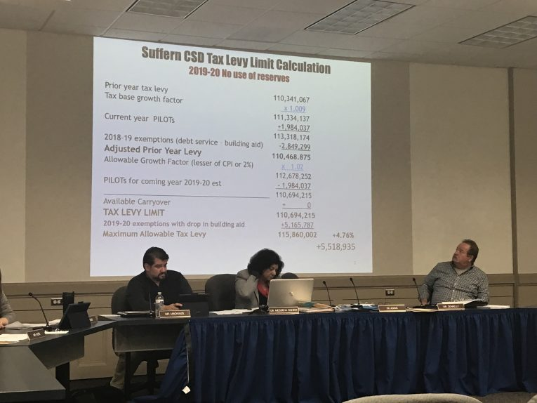 Video: Suffern Central School District Budget Workshop